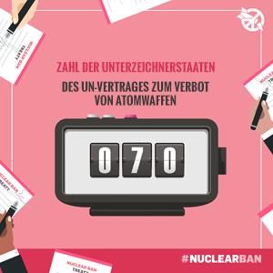 70 Staaten haben den Vertrag zum Verbot von Atomwaffen unterzeichnet. Grafik: ICAN